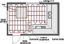 Ile kosztuje elektryczne ogrzewanie podłogowe w kuchni